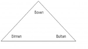 driehoek